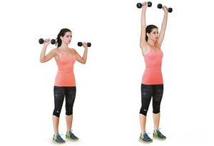 10 упражнений для рук в домашних условиях: самый эффективный комплекс тренировок для укрепления мышц у женщин и мужчин