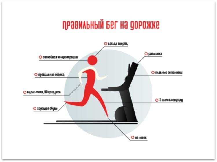 Подробная инструкция — как правильно бегать на беговой дорожке с пользой для здоровья?